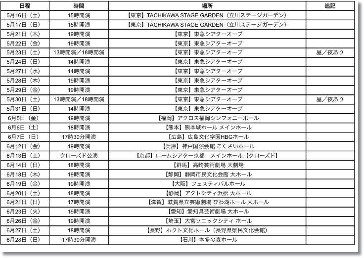 ウォルト・ディズニー・アニメーション・スタジオザ・コンサート日程